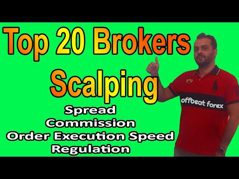Best Forex Brokers For Scalping (2020) - Low Spread - Unbiased Study
