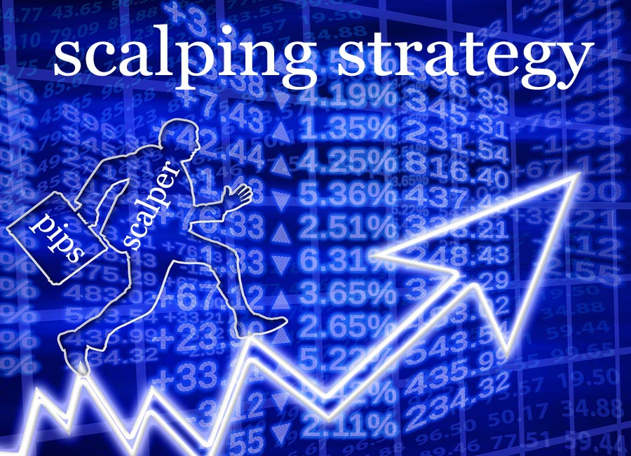 Forex Scalping – Ins and Outs