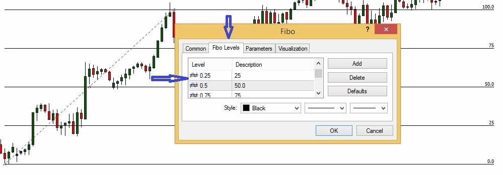 11 Tips And Tricks For Metatrader 4 Tools Offbeat Forex