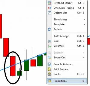 Chart drawing tool forex