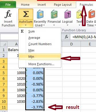 Drawndown forex excel semplice