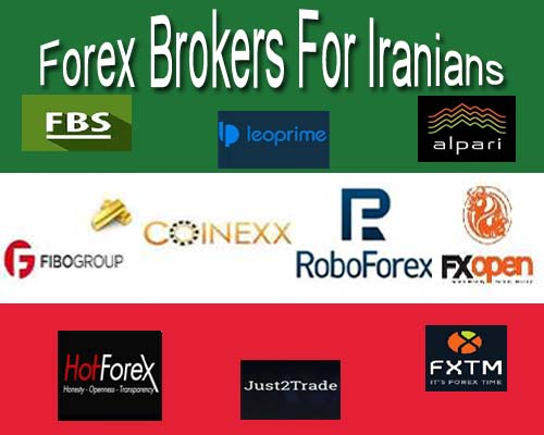 The Best Forex Brokers for Iranian